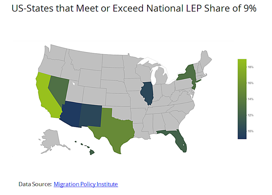 US-States that Meet or Exceed National LEP Share of 9%